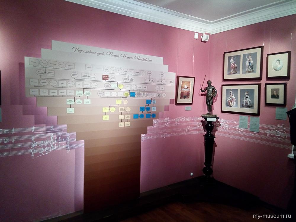 Музей Чайковской и Москва